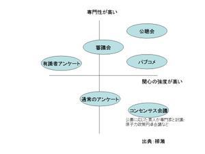 Goikeisei1
