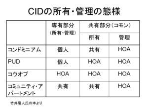 Cid_4